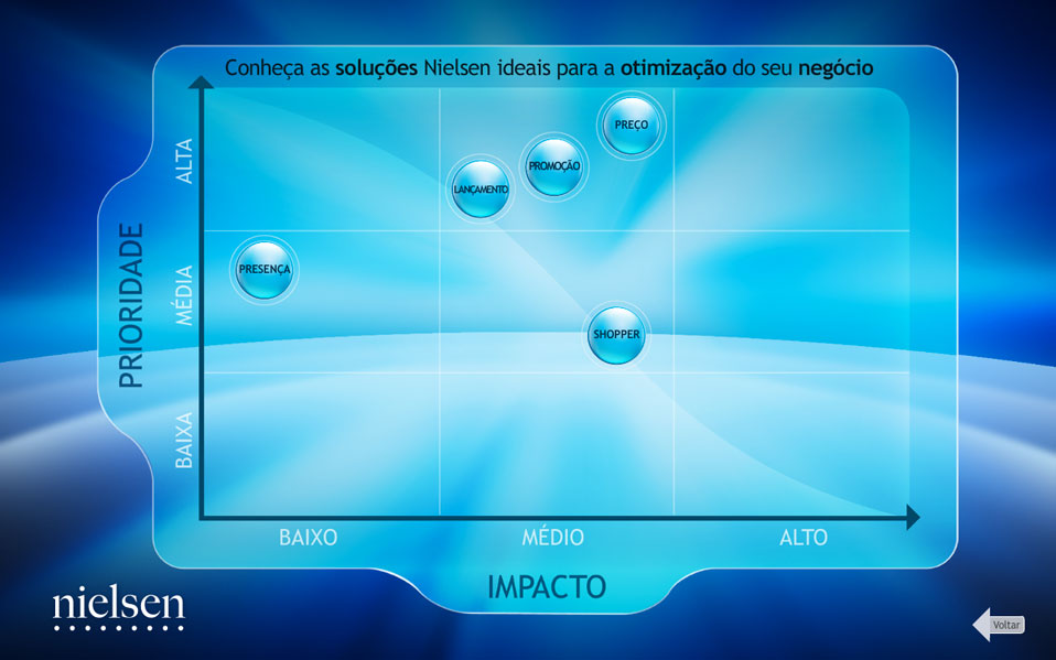 Projeto de Design e Tecnologia - Nielsen | 03